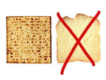 Matzah-bread