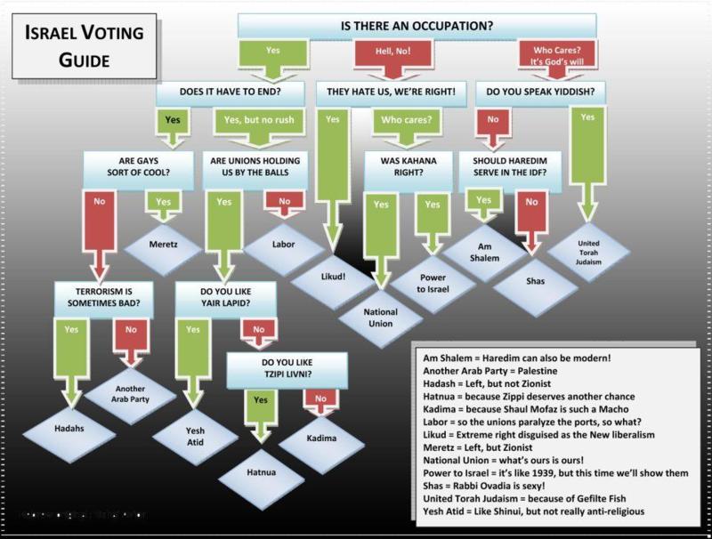 Israel_Elections